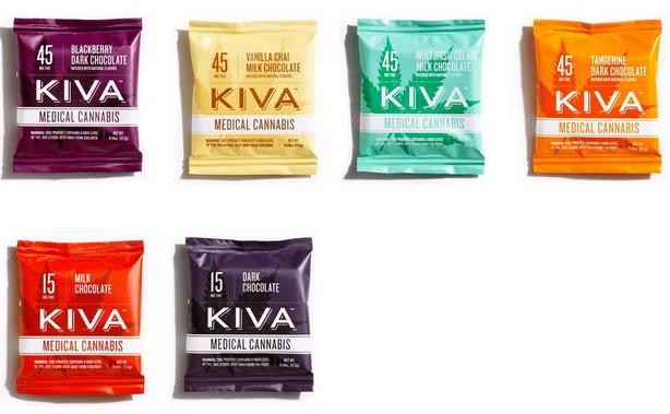 Mini Kivas