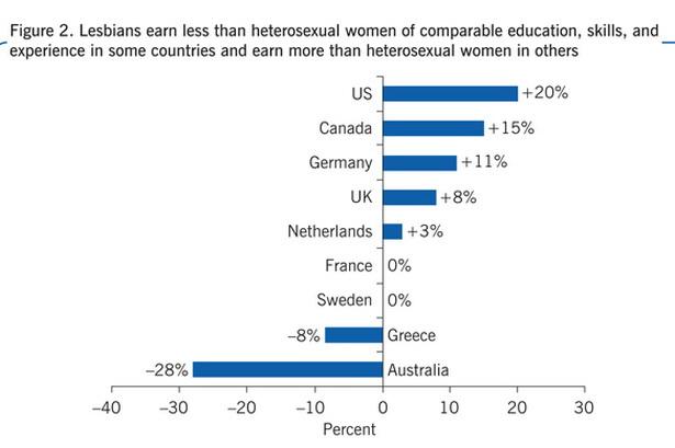 brecha salarial mujeres